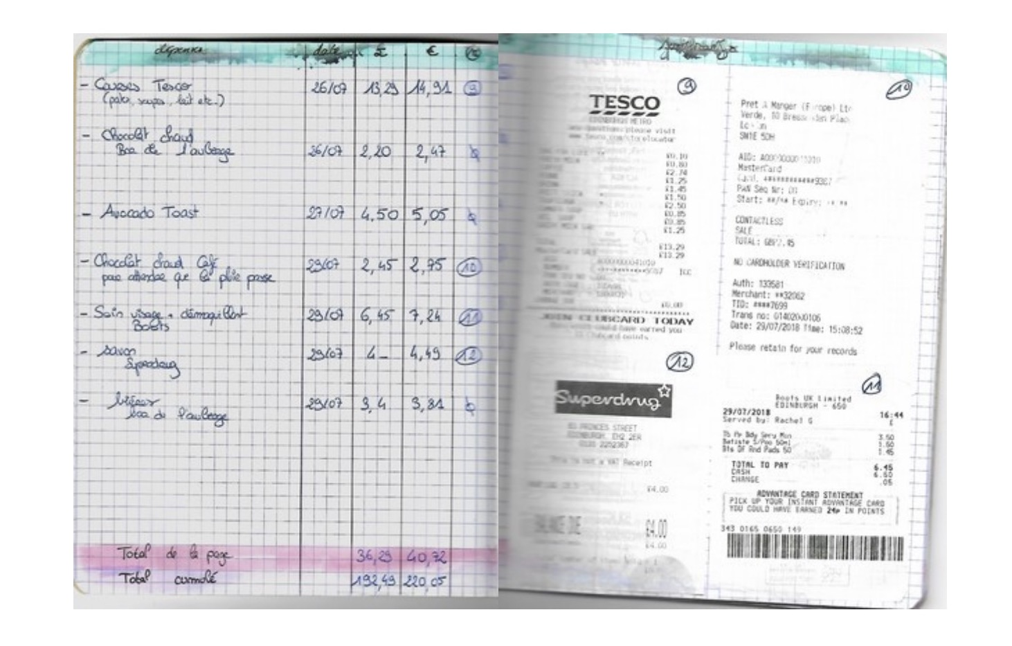 Exemple de carnet de comptes